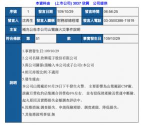 苹果供应商工厂发生火灾 公司宣布将调整产能